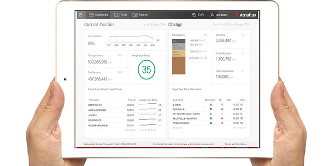 Atradius Insights tabletreport